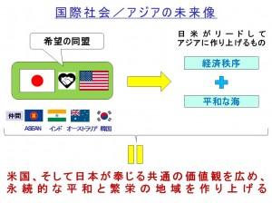 米国連邦議会上下両院合同会議における安倍総理大臣演説2